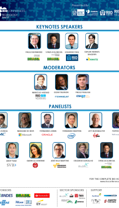 Rio Conferences Technology Speakers